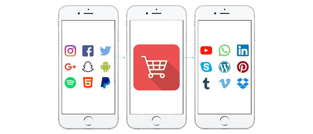 How to Promote Your Ecommerce Website with Social Media